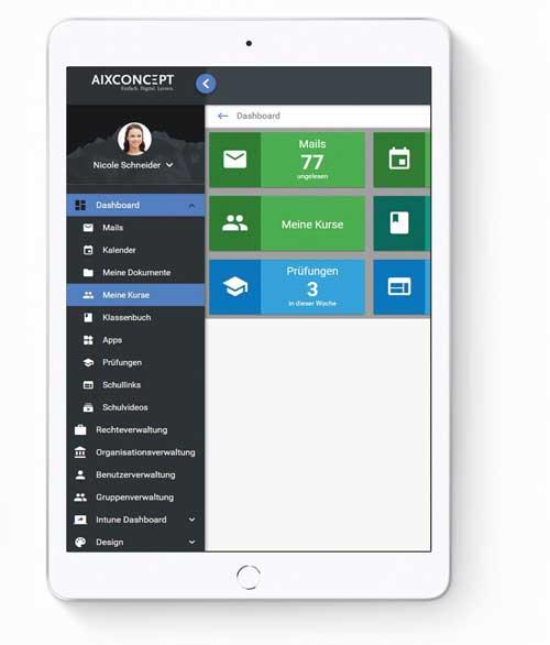 MNSpro Cloud Basic Dashboard